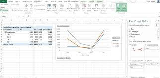 Yoy Comparison Chart Comparison Line Graphs In Excel Tutorial Tm Blast