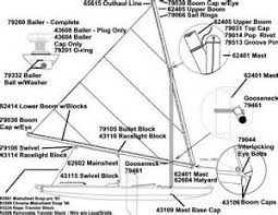 wiring an old boat boat wiring tips boat wiring colors Suzuki Df175 Outboard Wiring Diagrams sailboat sail diagram on wiring an old boat Mercury Outboard Wiring Schematic Diagram