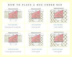 rug size for queen bed rug under queen bed how to place rugs under bed 1