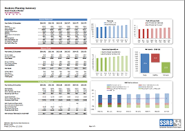 Financial Model Excel Spreadsheet Examples Spreadsheet Standards Review Board