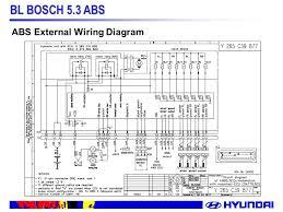 bosch ecu circuit diagram bosch image wiring diagram bl bosch 5 3 abs system description of bl abs bl bosch 5 3 abs on description on bosch ecu circuit diagram