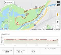 Grand Rapids Marathon Elevation Chart Last Chance Bq 2 Grand Rapids