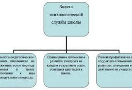 Отчет по преддипломной практике Страница Отчеты по практике  Отчет по Преддипломной Педагогической Практике