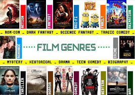 Film Genres Vocabulary Lesson Film Genres Gary Skyner Online English