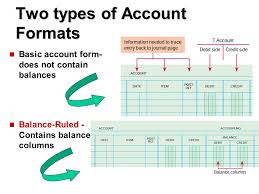 Posting From A General Journal To A General Ledger Ppt Video