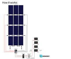 renogy 3600 watt 48 volt polycrystalline cabin kit renogy solar Renogy Wiring Diagram Renogy Wiring Diagram #21 renogy wiring diagrams
