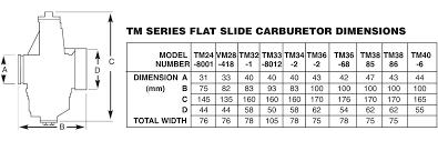 Genuine Mikuni Flat Slide Tm Series Carburetors