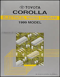 toyota corolla 1996 wiring diagram overall wiring diagram and 1996 toyota corolla ignition wiring diagram