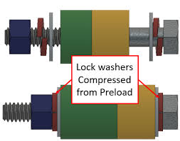 Loctite Usage Chart Threaded Locking Methods For Secure Connections Fictiv