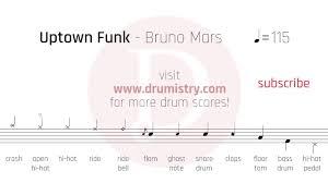 Uptown Funk Drum Chart Bruno Mars Uptown Funk Drum Score