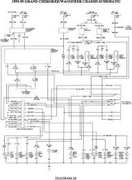 wiring diagram for a 1994 jeep grand cherokee radio wiring diagram 1993 jeep cherokee fuse panel diagram get image about
