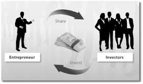 Business Development Company Business Development Company