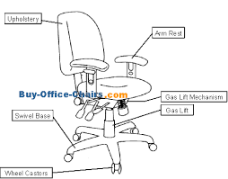 office chair parts. Serta Office Chair Parts Brilliant Buy Chairs For 13 A