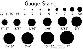 Gauge Chart Actual Size 61 Accurate Ear Gauge Size Chart To Scale