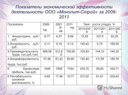 Презентация на тему Тема дипломной работы управление оборотным  4 Показатели экономической эффективности