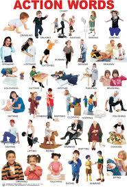 Copy Of Copy Of Regular Verbs Lessons Tes Teach