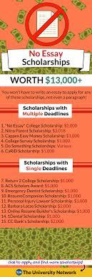 15 Нет стипендий для эссе стоит 30 000 Университетская сеть