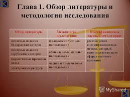 Презентация на тему Научный руководитель кандидат юридических  6 Глава 1