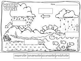 Water Cycle Coloring Page Color Bros