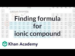Charting Oxidation Number Worksheet Answer Key Finding Formula For Ionic Compounds Video Khan Academy