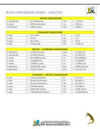Conversion Chart Liquid Volume Metric Conversion Liquid