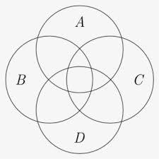 Transparent Venn Diagram Free Venn Diagram Clip Art With No Background Clipartkey