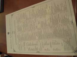 photo essay perfume places in rome the smelly va d the menu i didn t end up getting anything from santa maria novella
