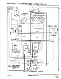 Ezgo Battery Installation Diagram TXT Golf Cart Wiring