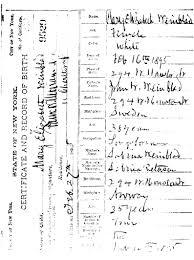 Adoption Birth Plan Template Birth Certificate Wikipedia