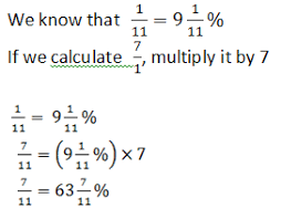 Percentage Tricks With Fraction Table Examples