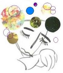 Resultado de imagem para imagem ciclo circadiano
