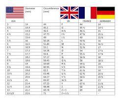 Eco925 U S A U K And E U Ring Size Chart