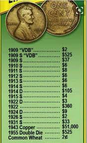 Value Of Coins Coins Worth Money Coin Values Coin Collecting