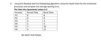 Solved 1 Using The First Come First Serve Scheduling Alg
