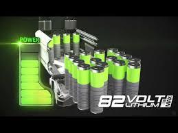 Купить <b>Триммер аккумуляторный</b> 41 см <b>Greenworks 82V</b> GD82BC ...