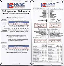 R12 Pt Chart New Refrigerant Guide Back Head Pressure Temperature Hvac