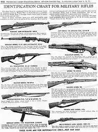 Gun Identification Chart Advertisements Print Article