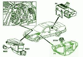 2000 mercedes e320 fuse box diagram trusted wiring diagrams \u2022 2000 Mercedes S430 Manual at Need Wiring Diagram For 2000 S430