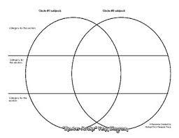 Venn Diagram Graphic Organizers