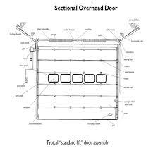 Commercial Garage Door Size Chart China Industril Matel Automatic Sliding Garage Door Hf J324