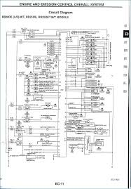 rb25 wiring diagram example electrical wiring diagram \u2022 2012 Nissan Patrol Wiring-Diagram at Rb25det Neo Wiring Diagram For S13