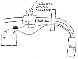 no power to water pump ukcampsite co uk caravans and caravanning 456