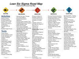 Lean Six Sigma Road Map Improvement Process Road Map Ppt Download
