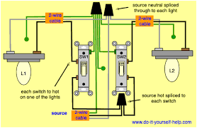 light switch wiring diagrams do it yourself help com wiring diagram for two switches controlling two lights