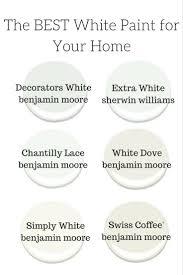 best white paint for kitchen cabinetsBest White Paint For Kitchen Cabinets  HBE Kitchen