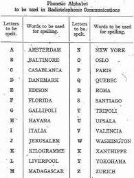How to say the international phonetic alphabet. Aphabetic Plate Help Requested Aircraft Of World War Ii Ww2aircraft Net Forums