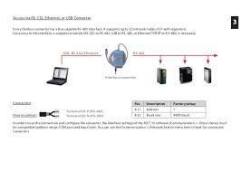 quick guide danfoss aqua fc 200 17