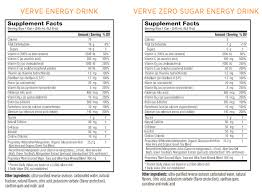 red bull ings label examining energy drink nutrition facts oneresult regarding red bull food label made by creative label