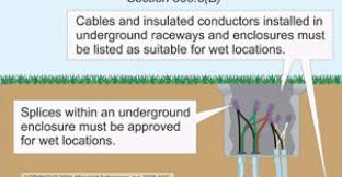 wiring methods part 1 of 3 electrical construction Auxially Gutter Wiring Diagram wiring methods part 1 of 3