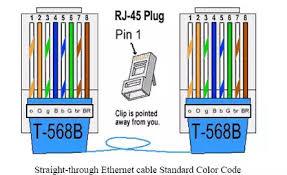 rj45 wiring diagram cat5e facbooik com Cat 5 Crossover Cable Diagram 568b rj45 color wiring diagram,rj free download printable wiring cat5 crossover cable diagram
